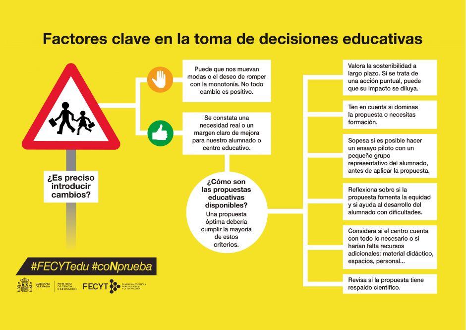 FACTORES CLAVES EN LA TOMA DE DECISIONES EDUCATIVAS